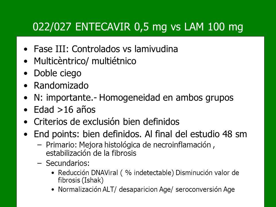 022/027 ENTECAVIR 0,5 mg vs LAM 100 mg Fase III: Controlados vs lamivudina Multicèntrico/ multiétnico Doble ciego Randomizado N: importante.- Homogene