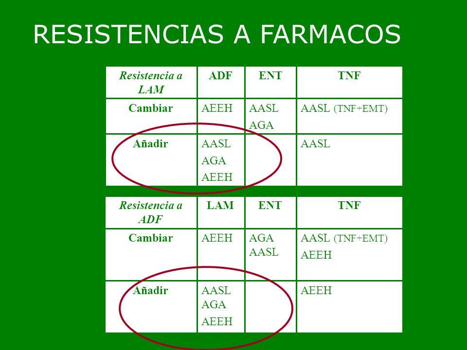 RESISTENCIAS A FARMACOS AASL AGA AEEH Añadir AASL (TNF+EMT) AASL AGA AEEHCambiar TNFENTADFResistencia a LAM AEEHAASL AGA AEEH Añadir AASL (TNF+EMT) AE