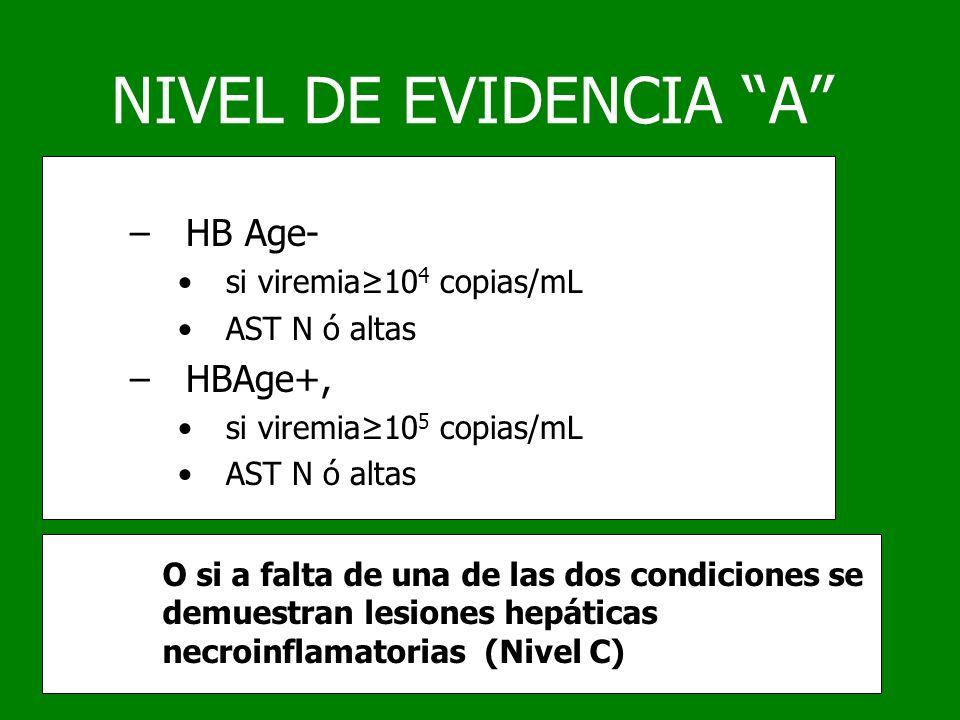 NIVEL DE EVIDENCIA A –HB Age- si viremia10 4 copias/mL AST N ó altas –HBAge+, si viremia10 5 copias/mL AST N ó altas O si a falta de una de las dos co
