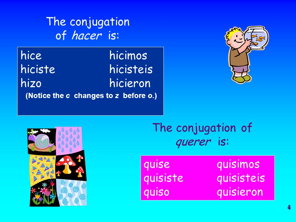 The conjugation of hacer is: hicehicimos hicistehicisteis hizohicieron (Notice the c changes to z before o.) The conjugation of querer is: quise quisi
