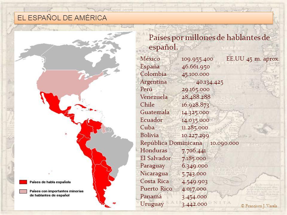 EL ESPAÑOL DE AMÉRICA Países por millones de hablantes de español. México109.955.400 EE.UU 45 m. aprox. España46.661.950 Colombia45.100.000 Argentina4