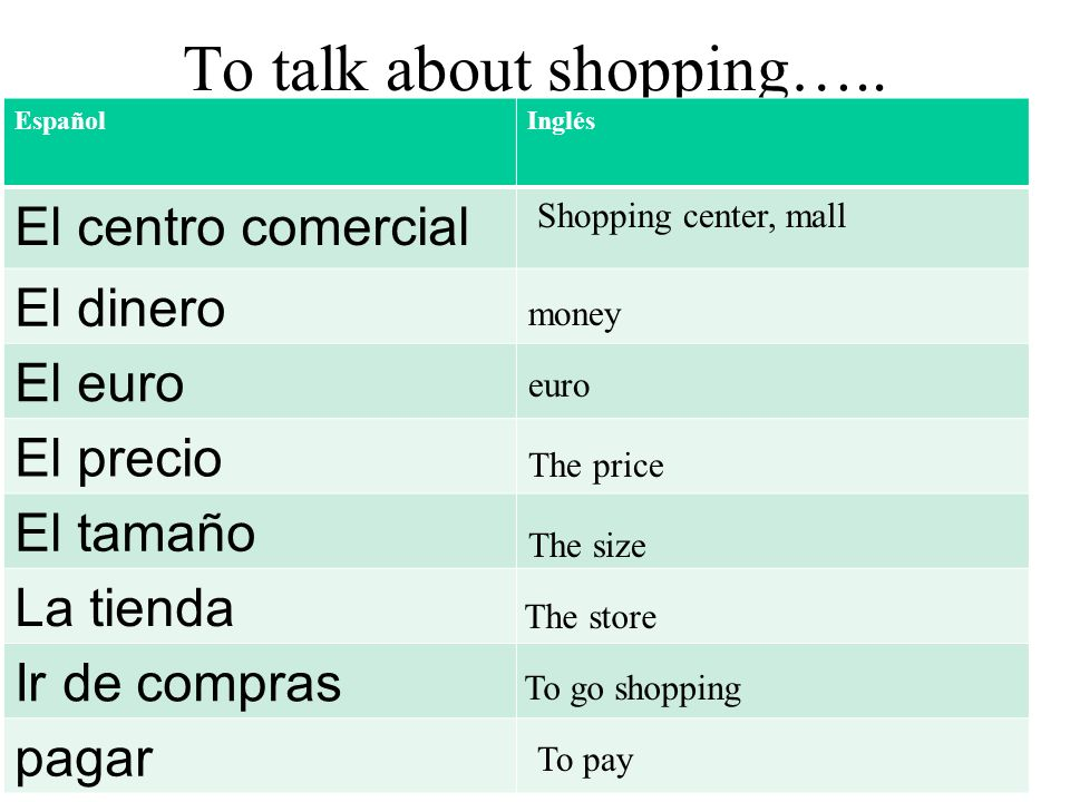 To talk about shopping…..