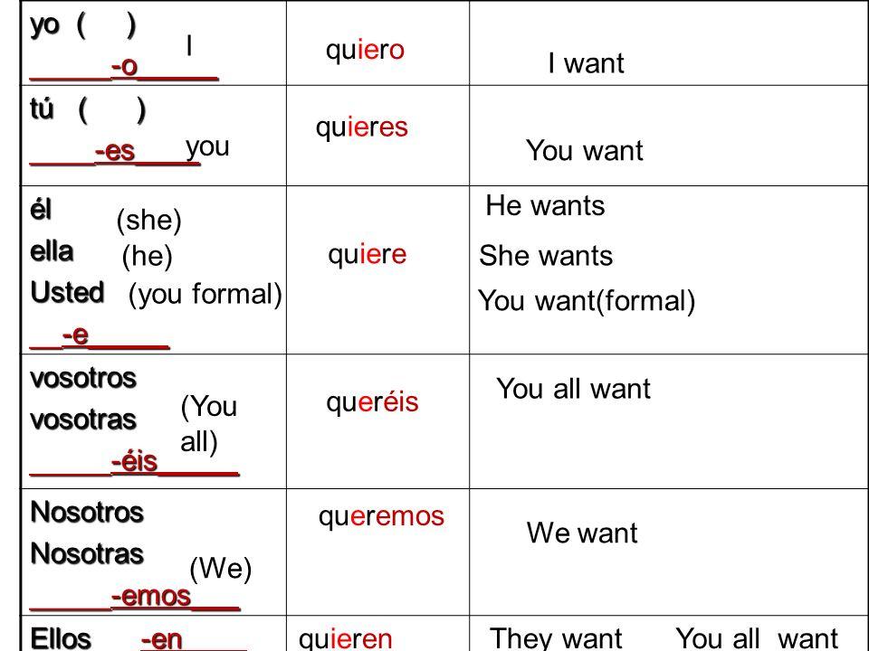yo ( ) _____-o_____ tú ( ) ____-es____ élellaUsted __-e_____ vosotrosvosotras _____-éis_____ NosotrosNosotras _____-emos___ Ellos __-en____ EllasUstedes ____-en_____ quiero I I want you quieres You want (he) (she) (you formal) quiere He wants We want You want(formal) (We) queremos She wants quierenThey want (You all) queréis You all want