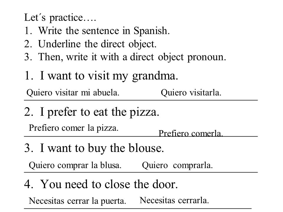 Let´s practice….1. Write the sentence in Spanish.