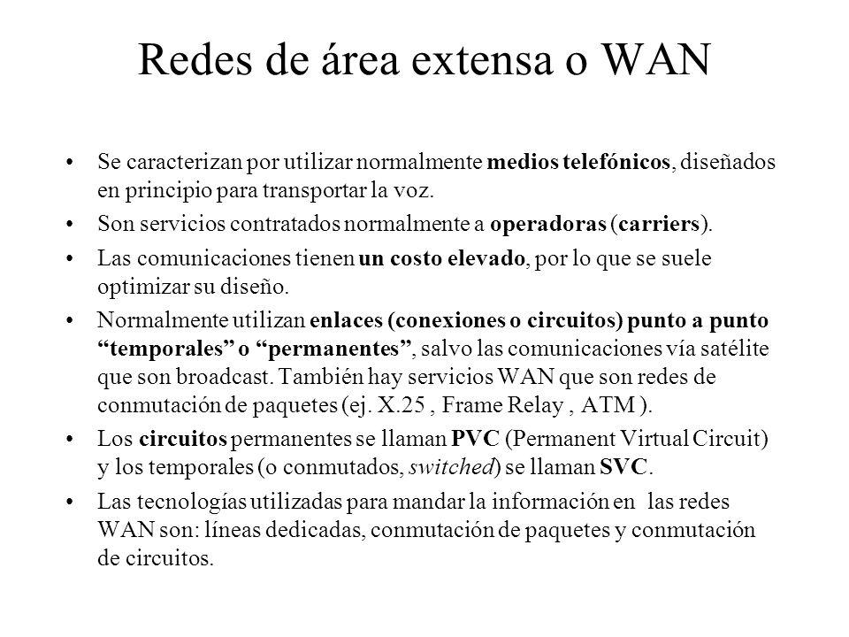 Topologías LAN típicas Bus (Ethernet) Anillo (Token Ring, FDDI) Cable Ordenador (Host) Cable Topología = forma o diseño La topología en bus tiene peor