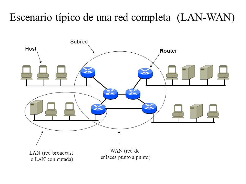 Clasificación de las redes Redes LANRedes WAN Redes broadcast Ethernet, Token Ring, FDDI Redes vía satélite, redes CATV Redes de enlaces punto a punto