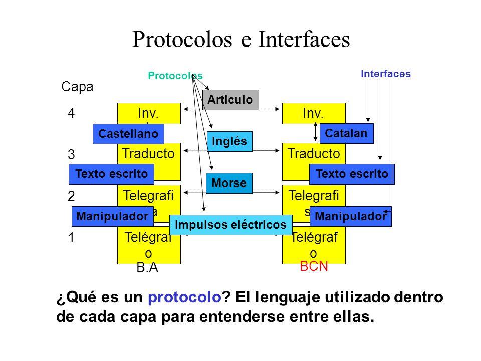 Telegrafista Telégrafo Traductor Investigador Telegrafista Telégrafo Traductor Investigador Ejemplo de comunicación mediante el modelo de capas Capa 1