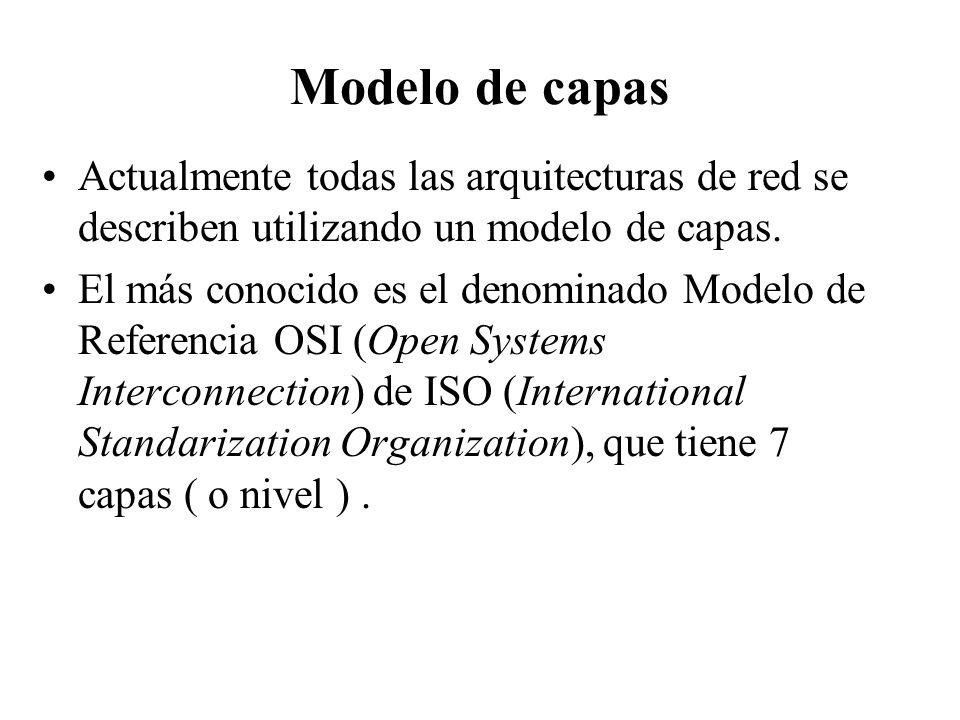 Protocolos e Interfaces Telegrafi sta Telégraf o Traducto r Inv. Telegrafi sta Telégraf o Traducto r Inv. Capa 1 2 3 4 B.A BCN Articulo Inglés Morse I