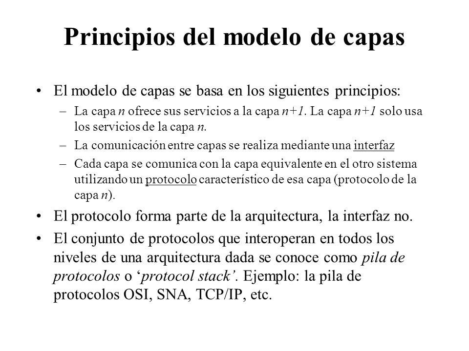 Modelo de capas Actualmente todas las arquitecturas de red se describen utilizando un modelo de capas. El más conocido es el denominado Modelo de Refe