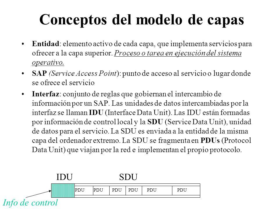Principios del modelo de capas El modelo de capas se basa en los siguientes principios: –La capa n ofrece sus servicios a la capa n+1. La capa n+1 sol