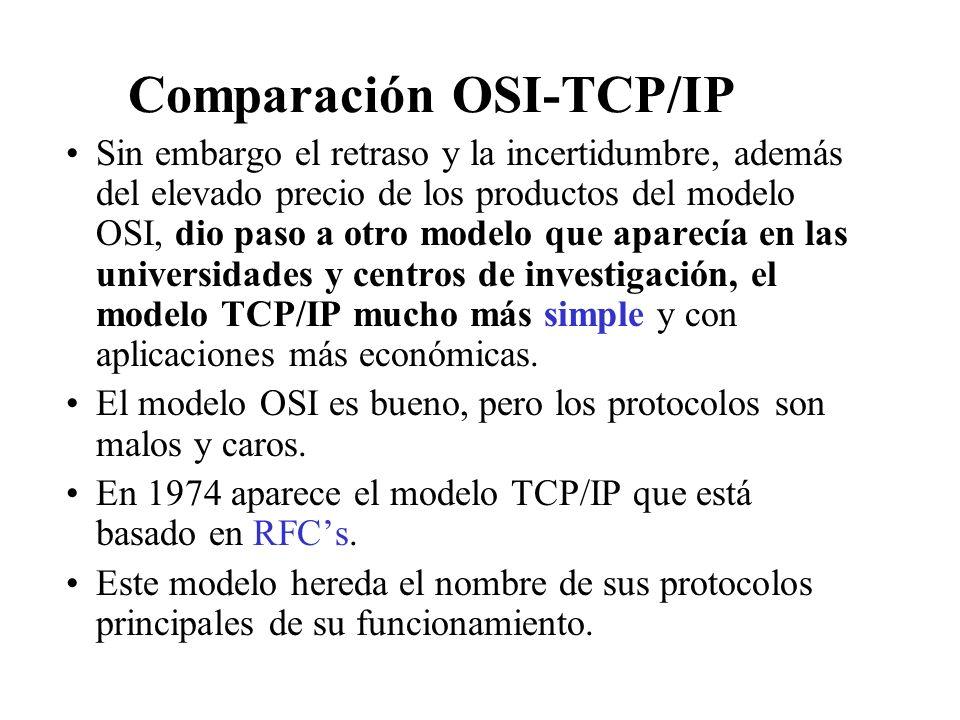 Comparación OSI-TCP/IP El modelo OSI de 7 capas nació en el entorno de las operadoras de comunicaciones, estrechamente vinculadas a los gobiernos. Las