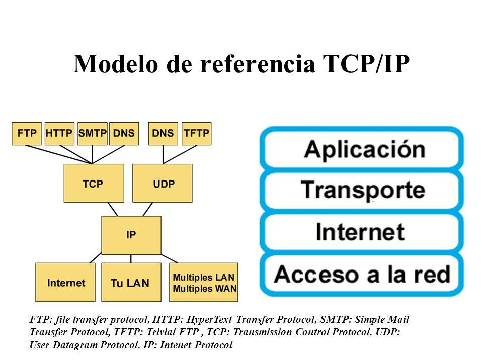 Comparación OSI-TCP/IP Sin embargo el retraso y la incertidumbre, además del elevado precio de los productos del modelo OSI, dio paso a otro modelo qu