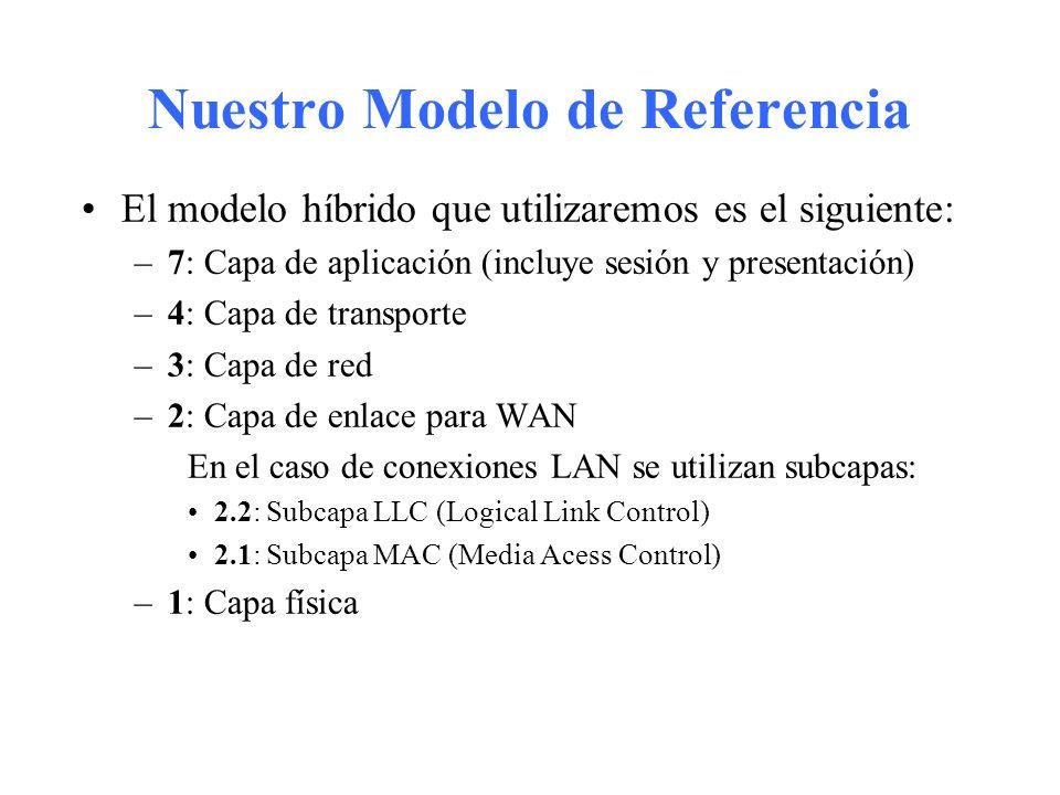 Aplicación Presentación Sesión Transporte Red Enlace Física Aplicación Transporte Internet Host-red Comparación de modelos OSI, TCP/IP e híbrido OSITC