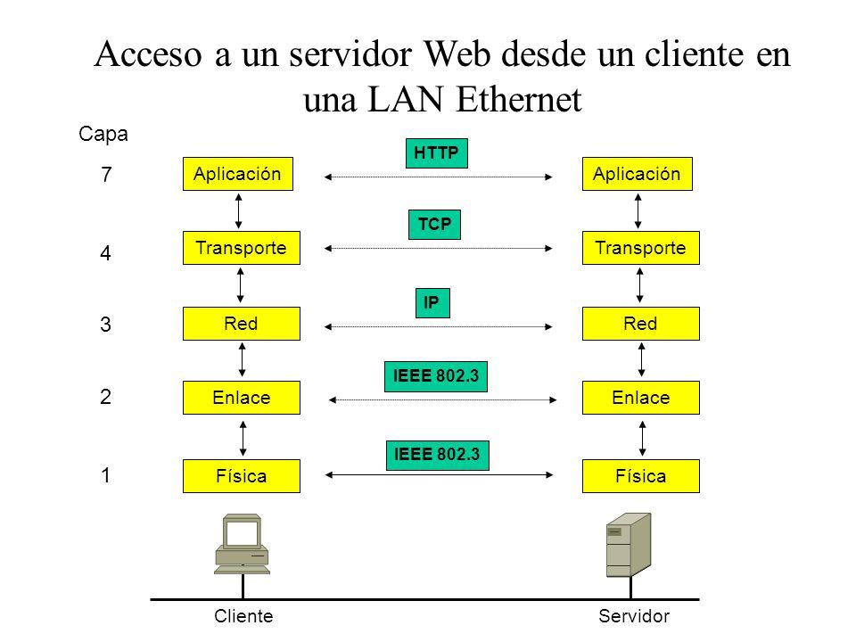 Nuestro Modelo de Referencia El modelo híbrido que utilizaremos es el siguiente: –7: Capa de aplicación (incluye sesión y presentación) –4: Capa de tr