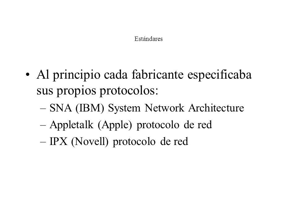Sumario Introducción Definición. Tipos de redes y su clasificación Modelo de Capas Estándares