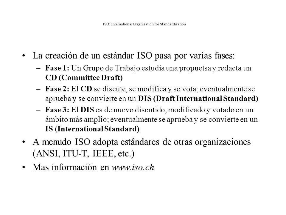 ISO: International Organization for Standardization Las siglas provienen del griego isos: igual Formada en 1946 en Ginebra como organización voluntari