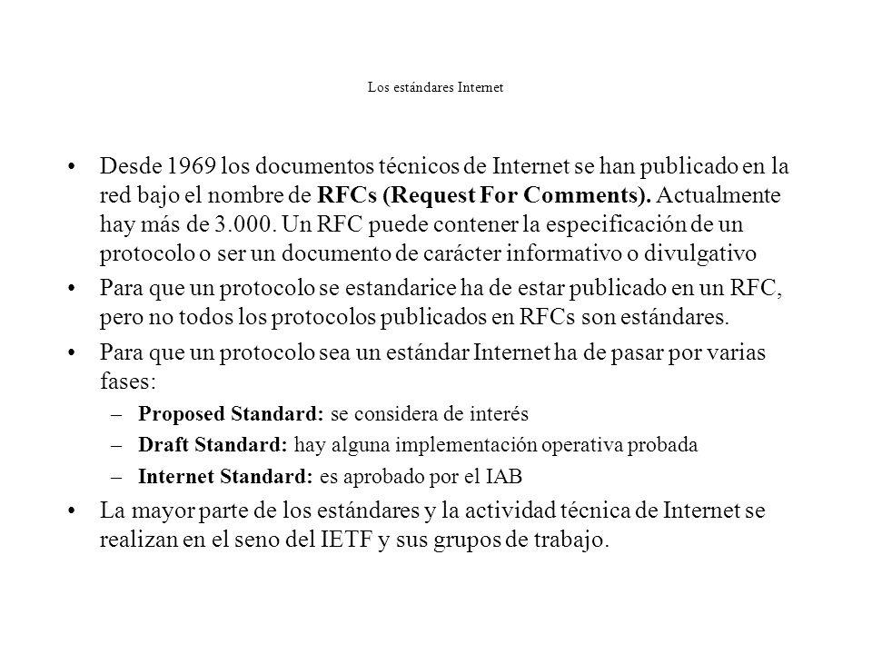 Organización del trabajo técnico en Internet IRSG IESG area 1area n Grupos de investigación............ Grupos de trabajo IAB IRTF IETF IAB: Internet