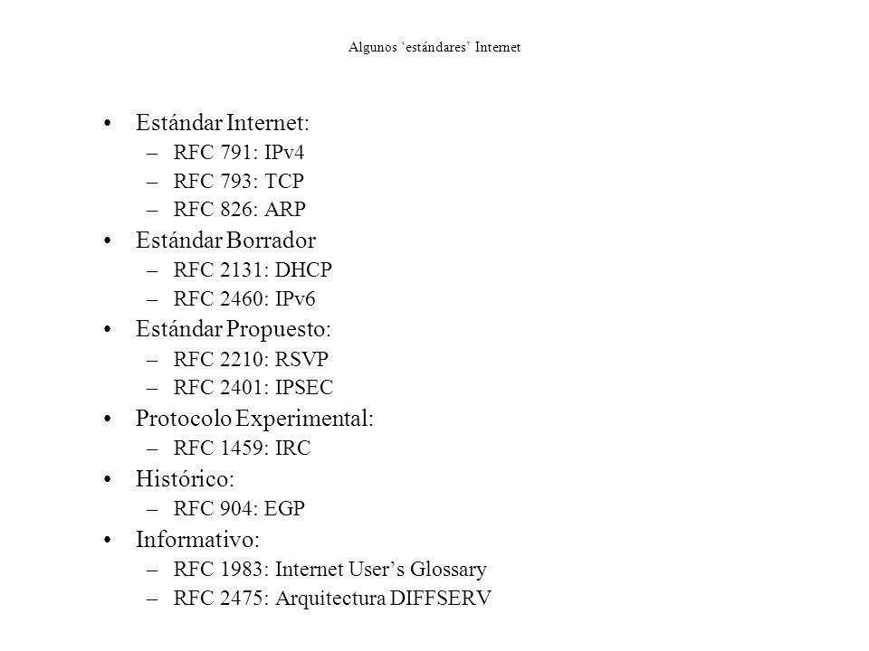 Protocolo Experimental Informativo Estándar Propuesto Estándar Borrador Borrador de RFC Estándar Internet Histórico Evolución de los RFCs