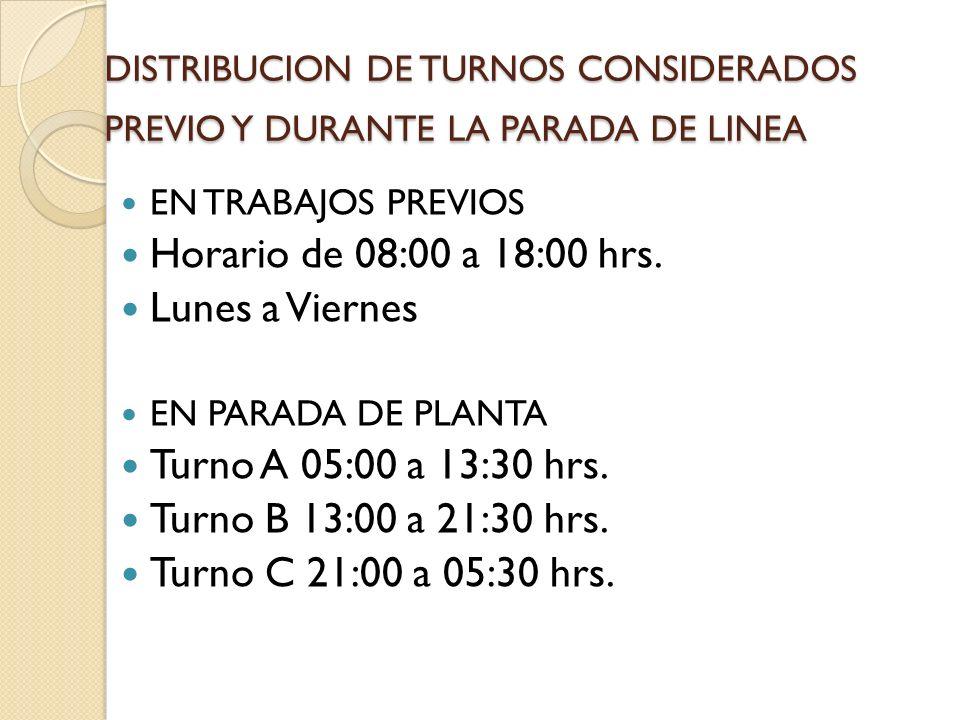 DISTRIBUCION DE TURNOS CONSIDERADOS PREVIO Y DURANTE LA PARADA DE LINEA EN TRABAJOS PREVIOS Horario de 08:00 a 18:00 hrs.