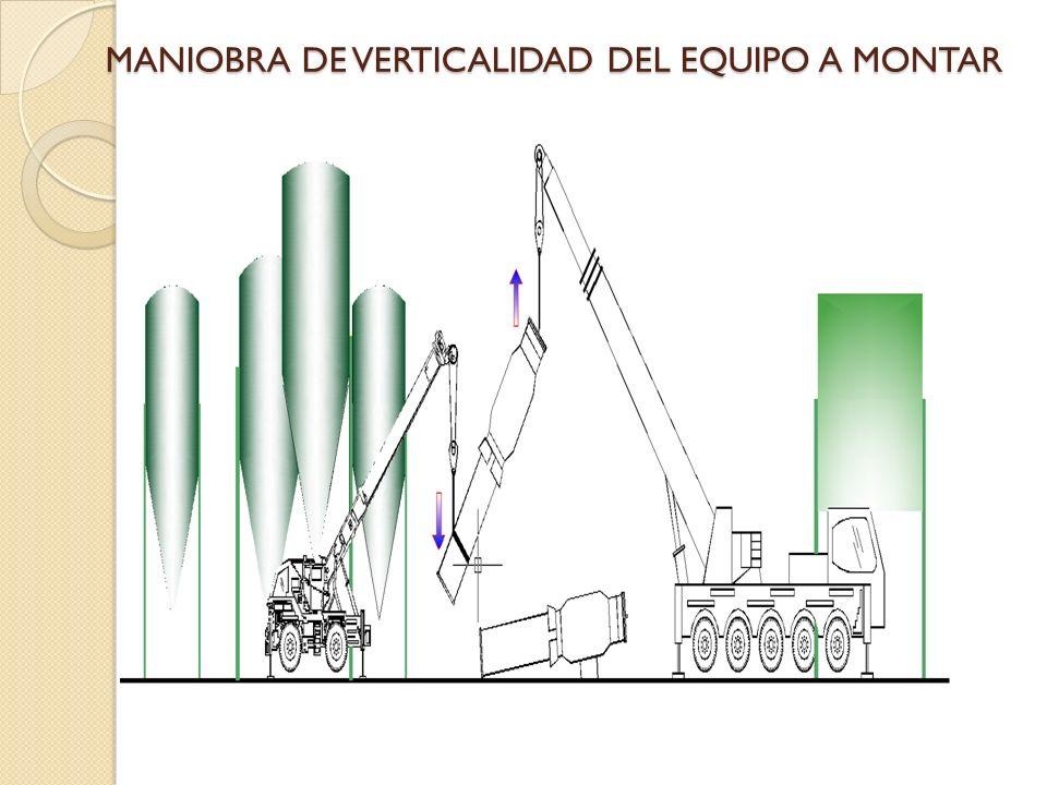 MANIOBRA DE VERTICALIDAD DEL EQUIPO A MONTAR
