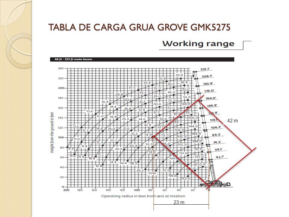 TABLA DE CARGA GRUA GROVE GMK5275 23 m 42 m