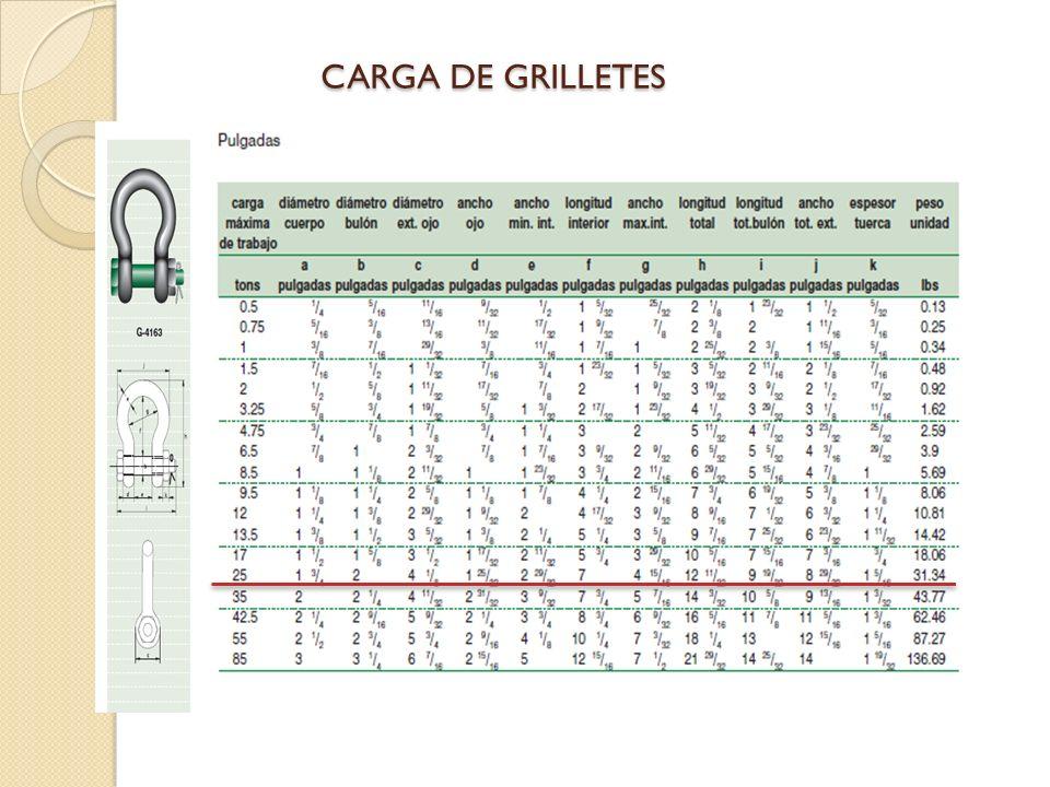 CARGA DE GRILLETES
