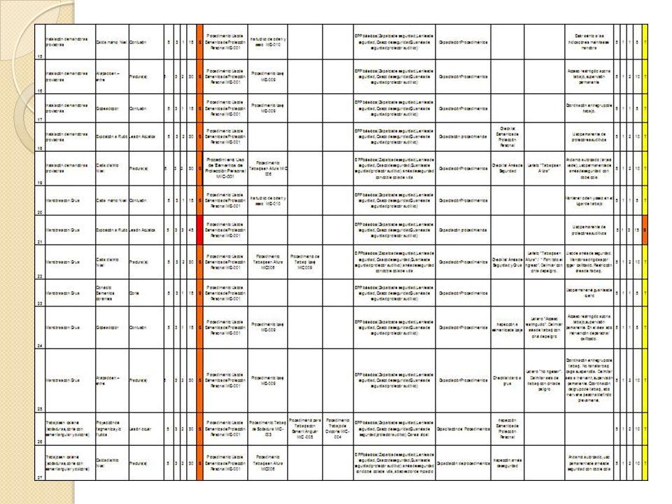 CONTROLES DE CALIDAD CONSIDERADOS DURANTE LA FABRICACION Y MONTAJE, PARA GARANTIZAR CALIDAD Certificación de Materiales (perfiles, planchas, gases, electrodos, pernos).