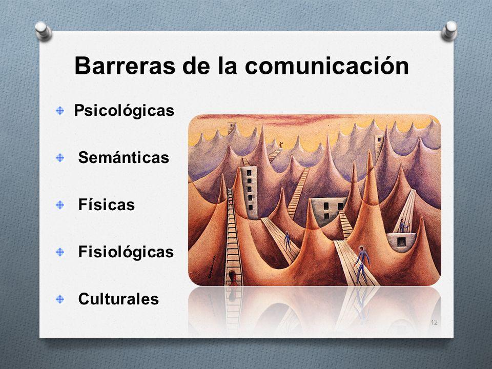 Psicológicas Semánticas Físicas Fisiológicas Culturales Psicológicas Semánticas Físicas Fisiológicas Culturales Barreras de la comunicación 12