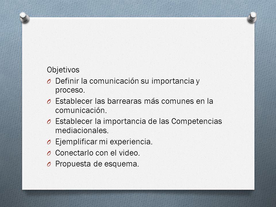 Objetivos O Definir la comunicación su importancia y proceso. O Establecer las barrearas más comunes en la comunicación. O Establecer la importancia d
