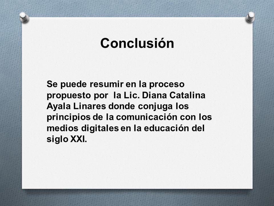 Conclusión Se puede resumir en la proceso propuesto por la Lic. Diana Catalina Ayala Linares donde conjuga los principios de la comunicación con los m