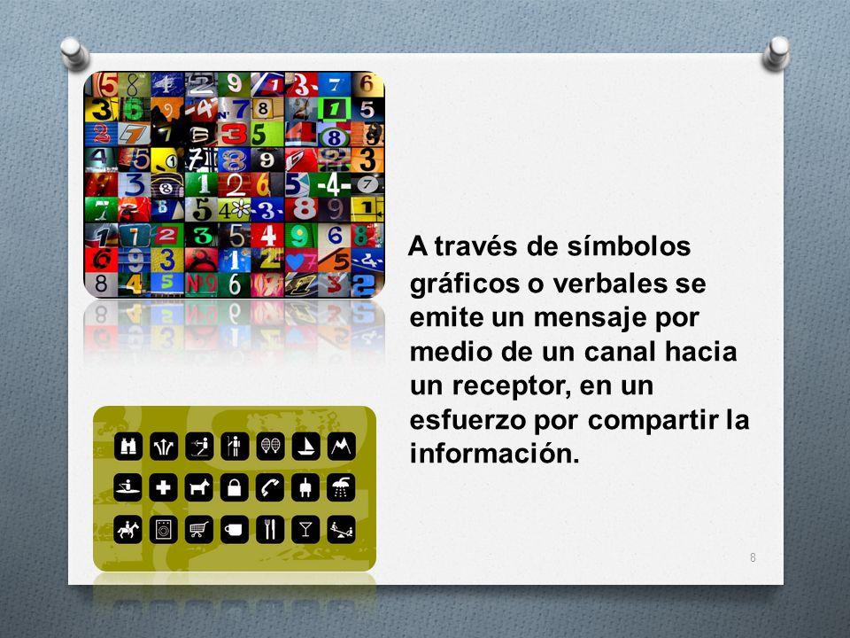A través de símbolos gráficos o verbales se emite un mensaje por medio de un canal hacia un receptor, en un esfuerzo por compartir la información. 8