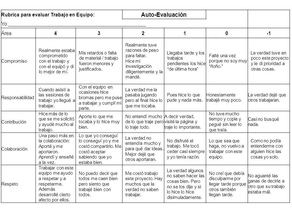 Rubrica para evaluar Trabajo en Equipo: Auto-Evaluación Yo:___________________________________________________ Área43210 Compromiso Realmente estaba c