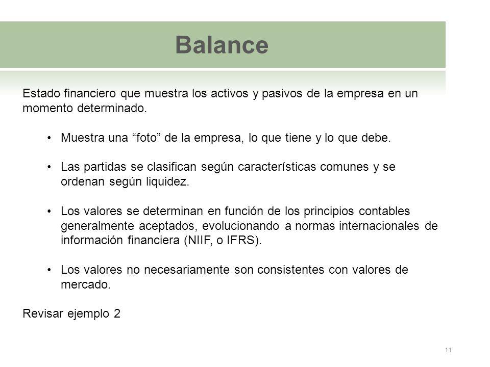 Balance Estado financiero que muestra los activos y pasivos de la empresa en un momento determinado. Muestra una foto de la empresa, lo que tiene y lo