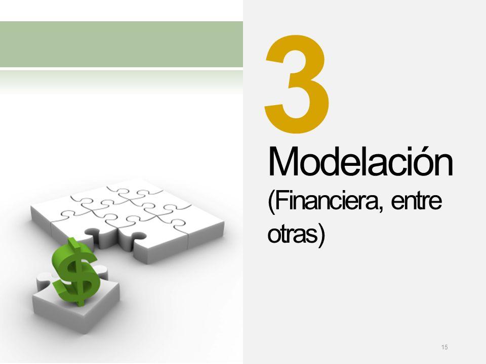 Modelación (Financiera, entre otras) 3 15