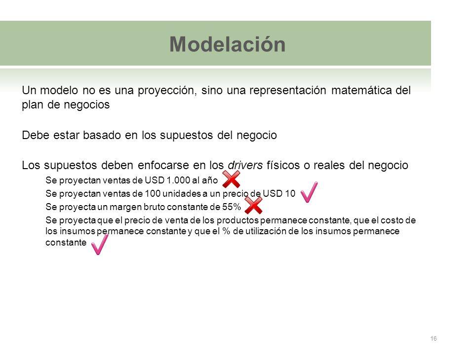 Modelación Un modelo no es una proyección, sino una representación matemática del plan de negocios Debe estar basado en los supuestos del negocio Los