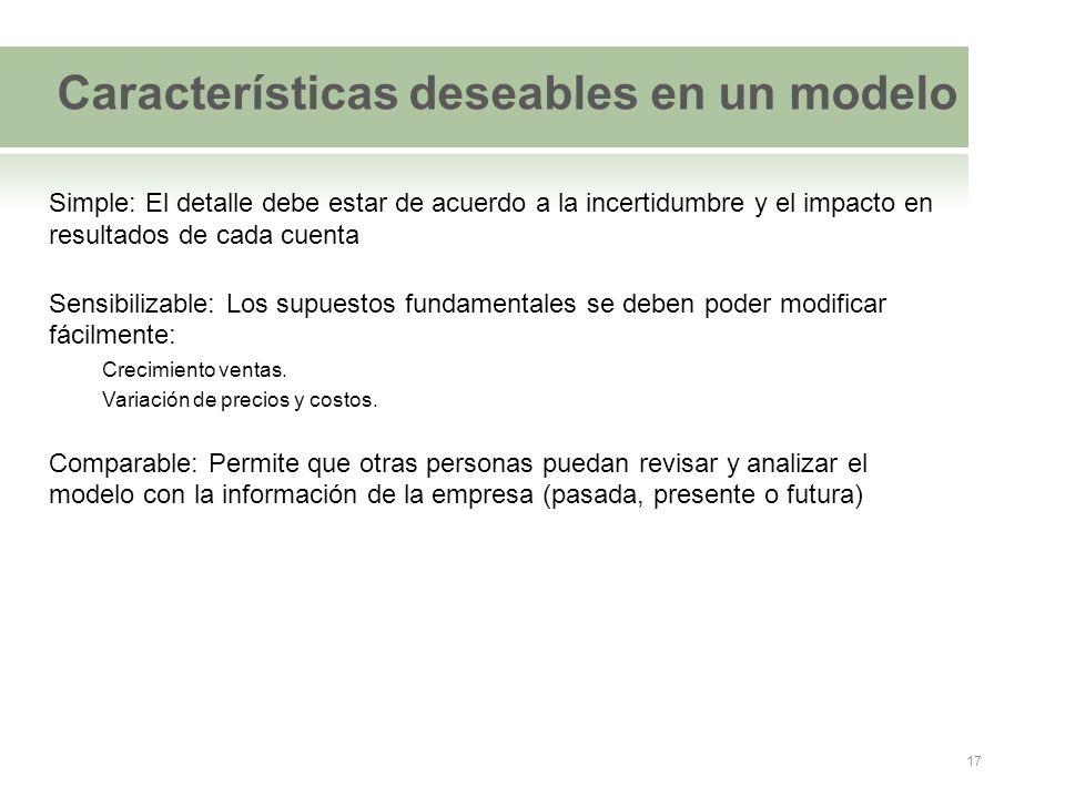 Características deseables en un modelo Simple: El detalle debe estar de acuerdo a la incertidumbre y el impacto en resultados de cada cuenta Sensibili