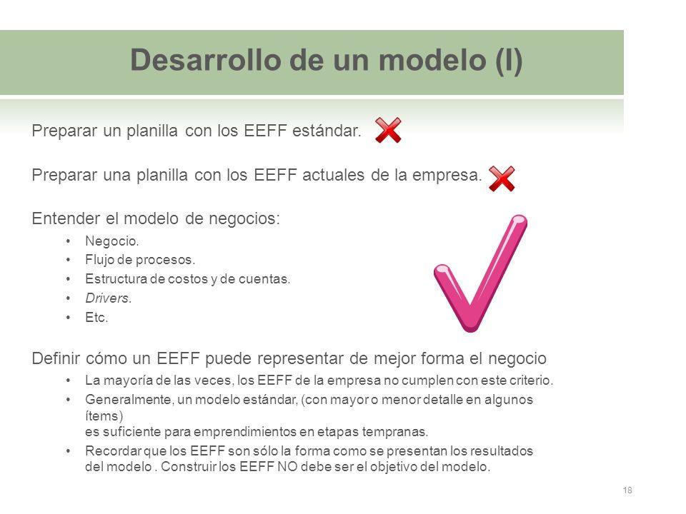 Desarrollo de un modelo (I) Preparar un planilla con los EEFF estándar. Preparar una planilla con los EEFF actuales de la empresa. Entender el modelo