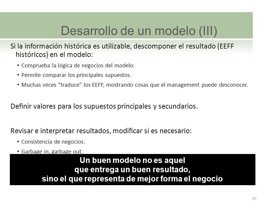 Desarrollo de un modelo (III) Si la información histórica es utilizable, descomponer el resultado (EEFF históricos) en el modelo: Comprueba la lógica