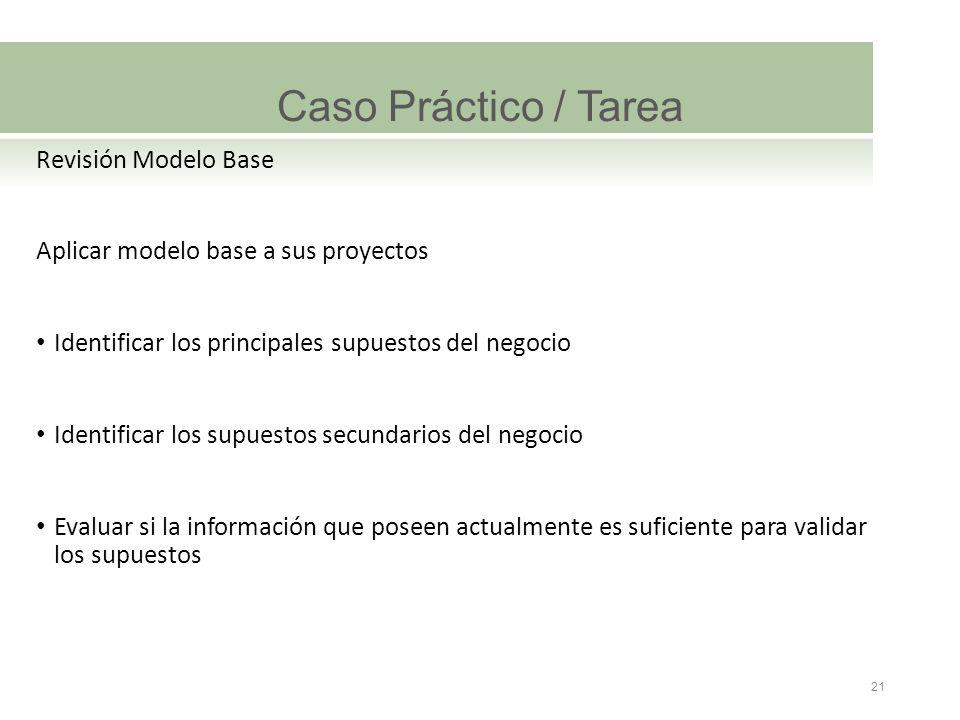Caso Práctico / Tarea Revisión Modelo Base Aplicar modelo base a sus proyectos Identificar los principales supuestos del negocio Identificar los supue
