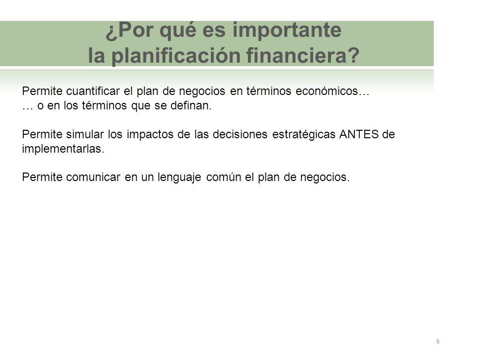 ¿Por qué es importante la planificación financiera? Permite cuantificar el plan de negocios en términos económicos… … o en los términos que se definan