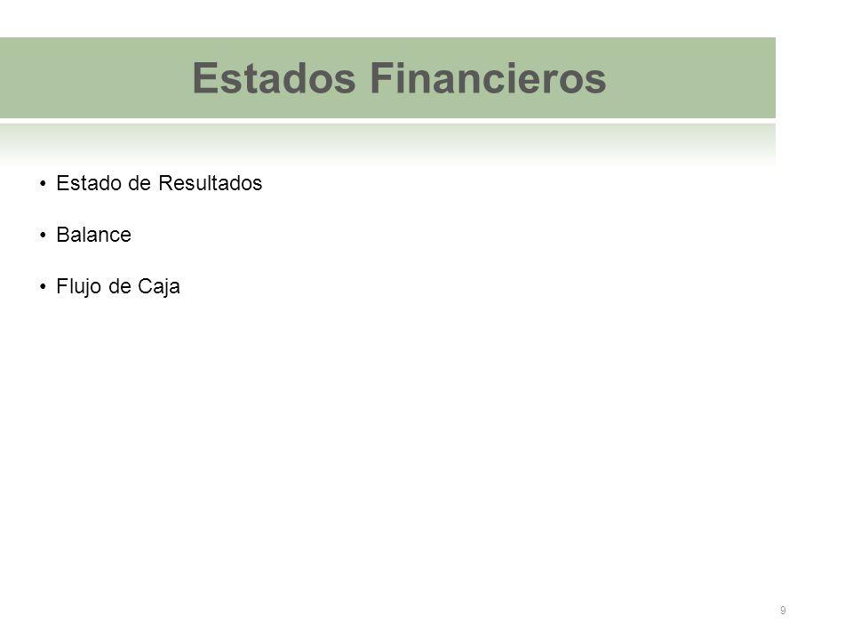 Estado de Resultados Estado financiero que presenta los ingresos, costos, gastos y resultado de la empresa durante un periodo de tiempo.