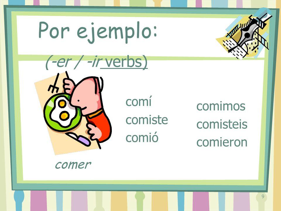 10 (-er / -ir verbs) volví volviste volvió volvimos volvisteis volvieron Por ejemplo: Volver (to return)