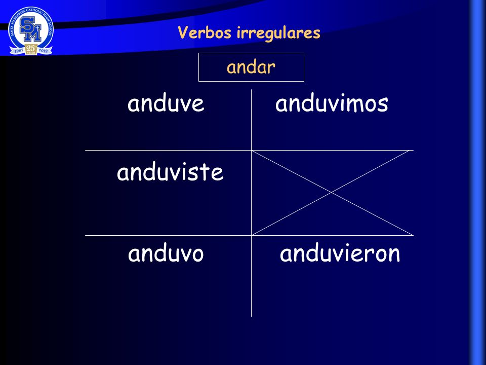 anduve anduviste anduvo anduvimos anduvieron Verbos irregulares andar
