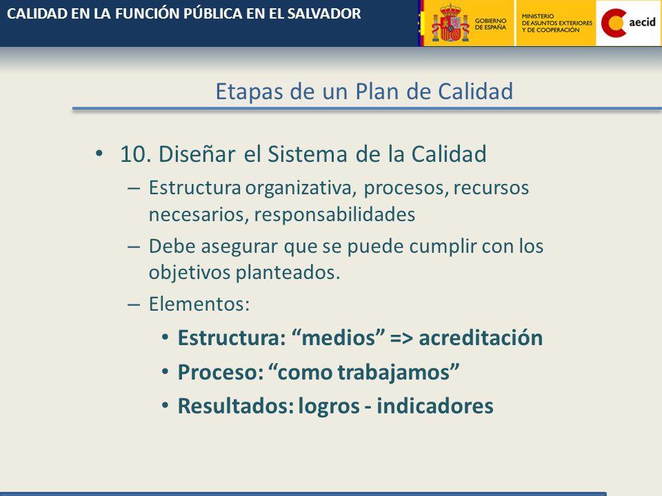 Etapas de un Plan de Calidad 8. Analizar posibles barreras.