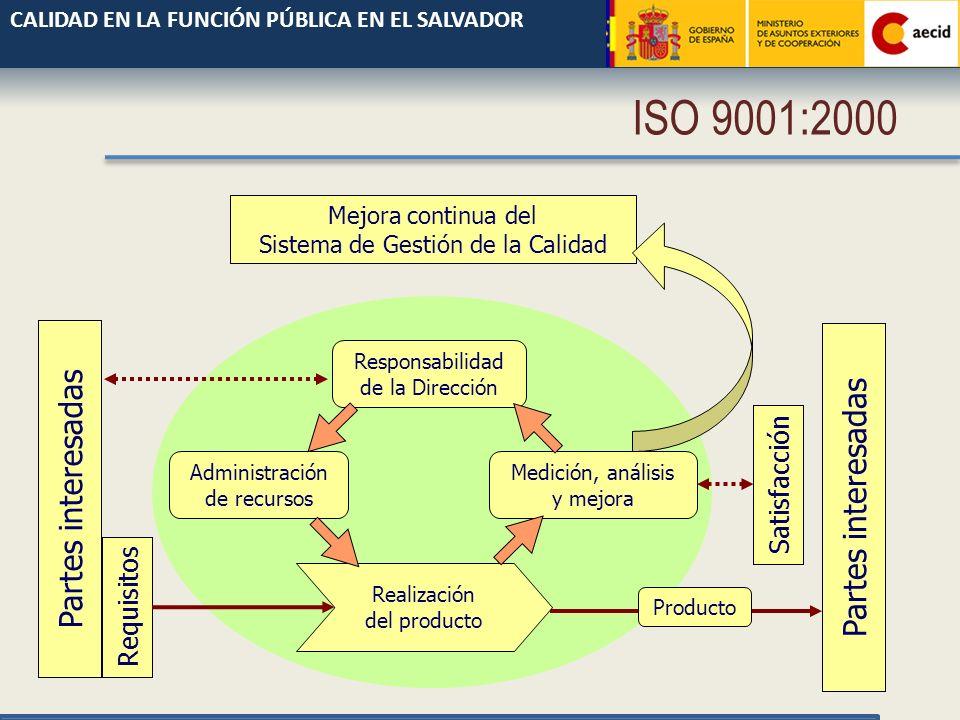 Modelos de calidad de referencia internacional