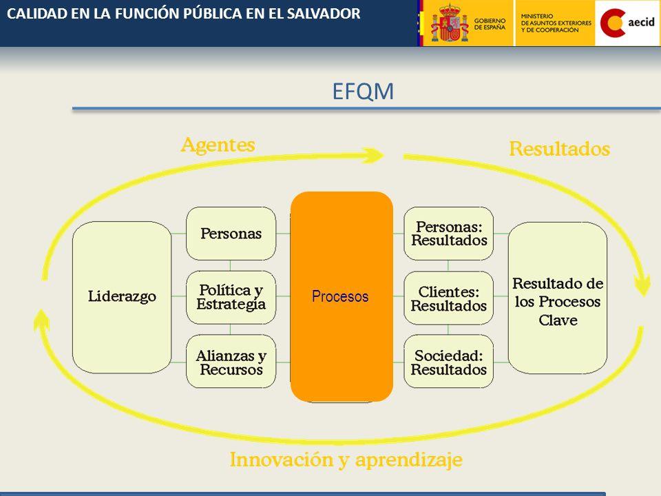 Política y Estrategia EFQM