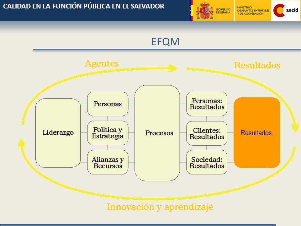 Procesos EFQM