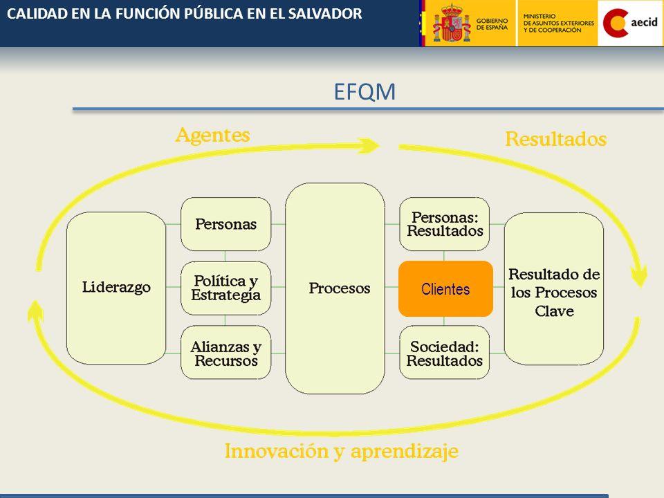Resultados EFQM