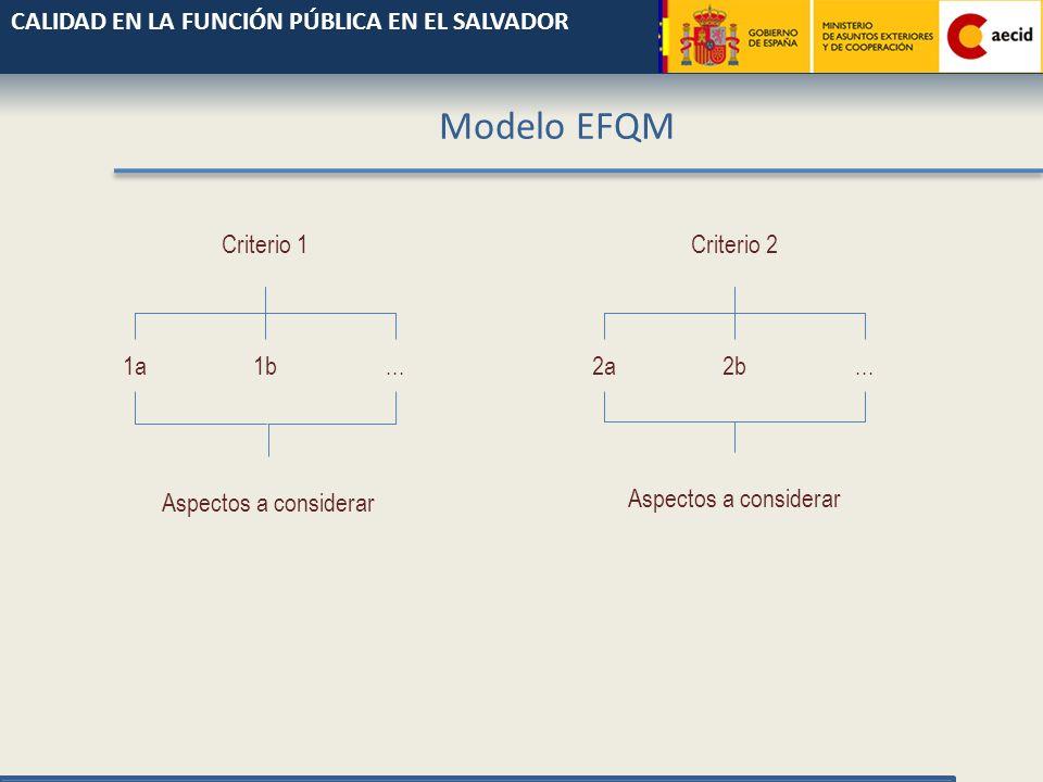 Personas Sociedad EFQM