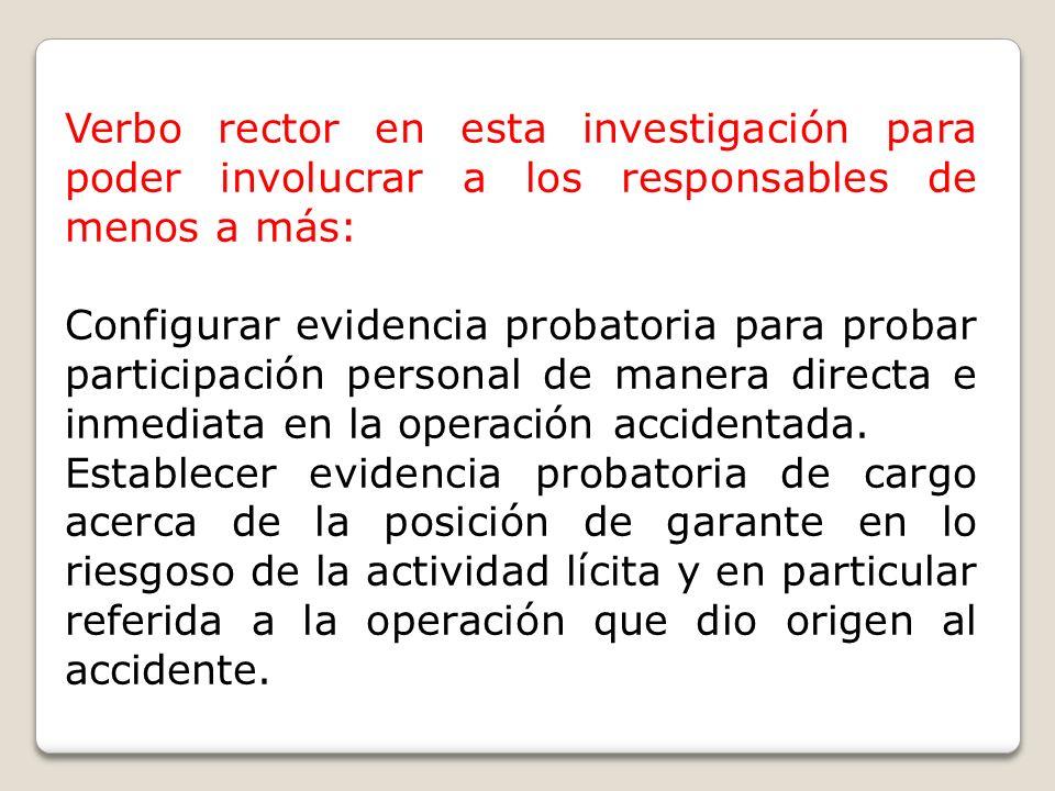 Verbo rector en esta investigación para poder involucrar a los responsables de menos a más: Configurar evidencia probatoria para probar participación